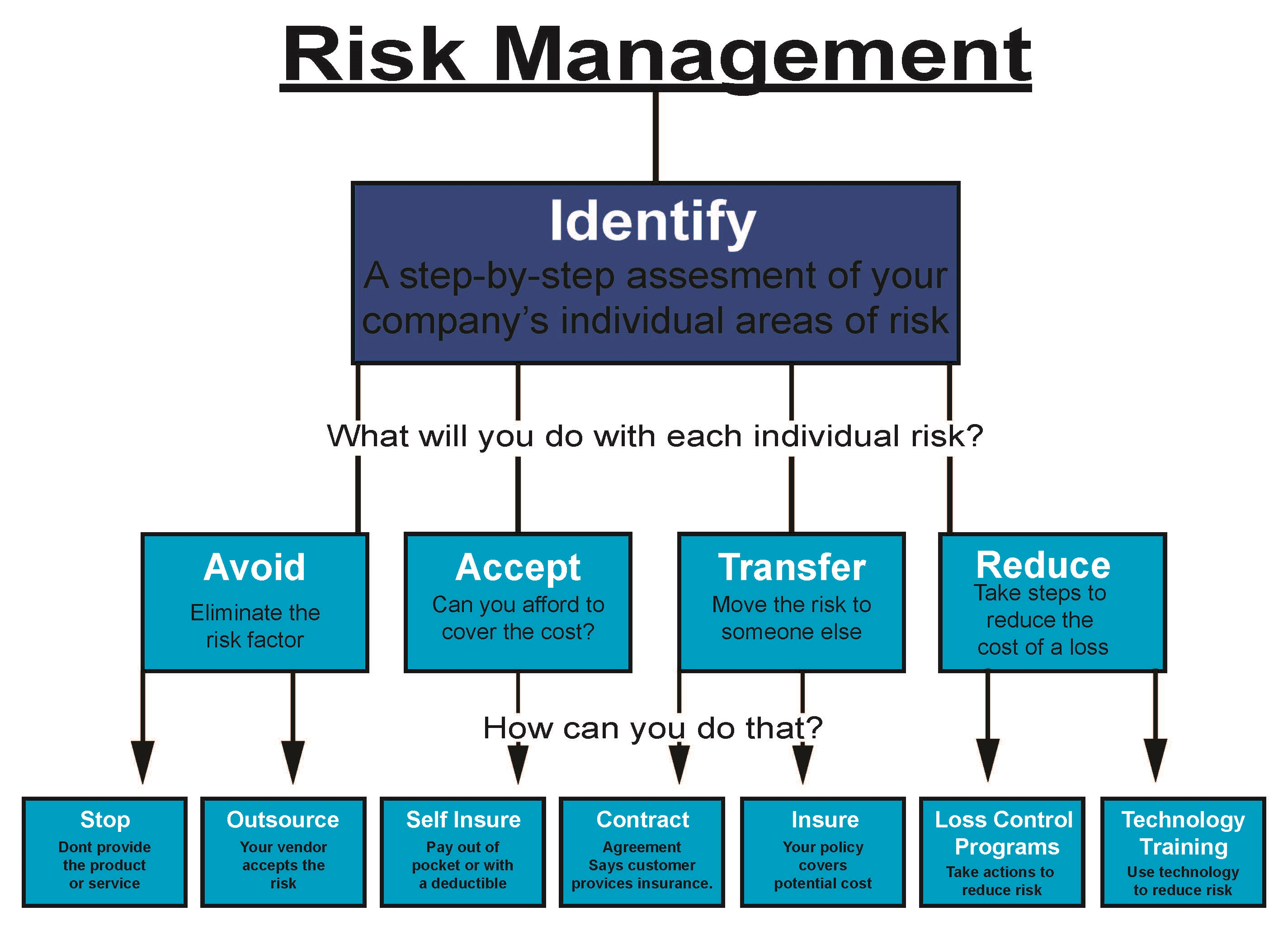 Risk Management pg1_Page_1